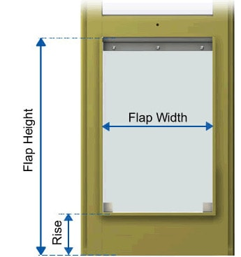 Patiolink pet door insert for sliding doors SIZES